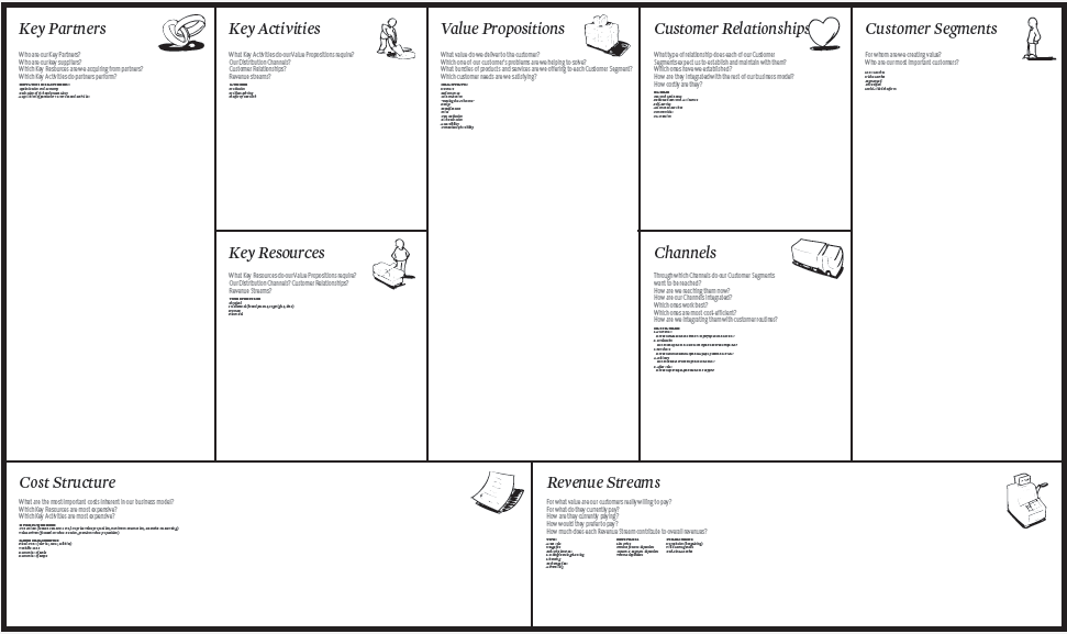 business-model-canvas-modello