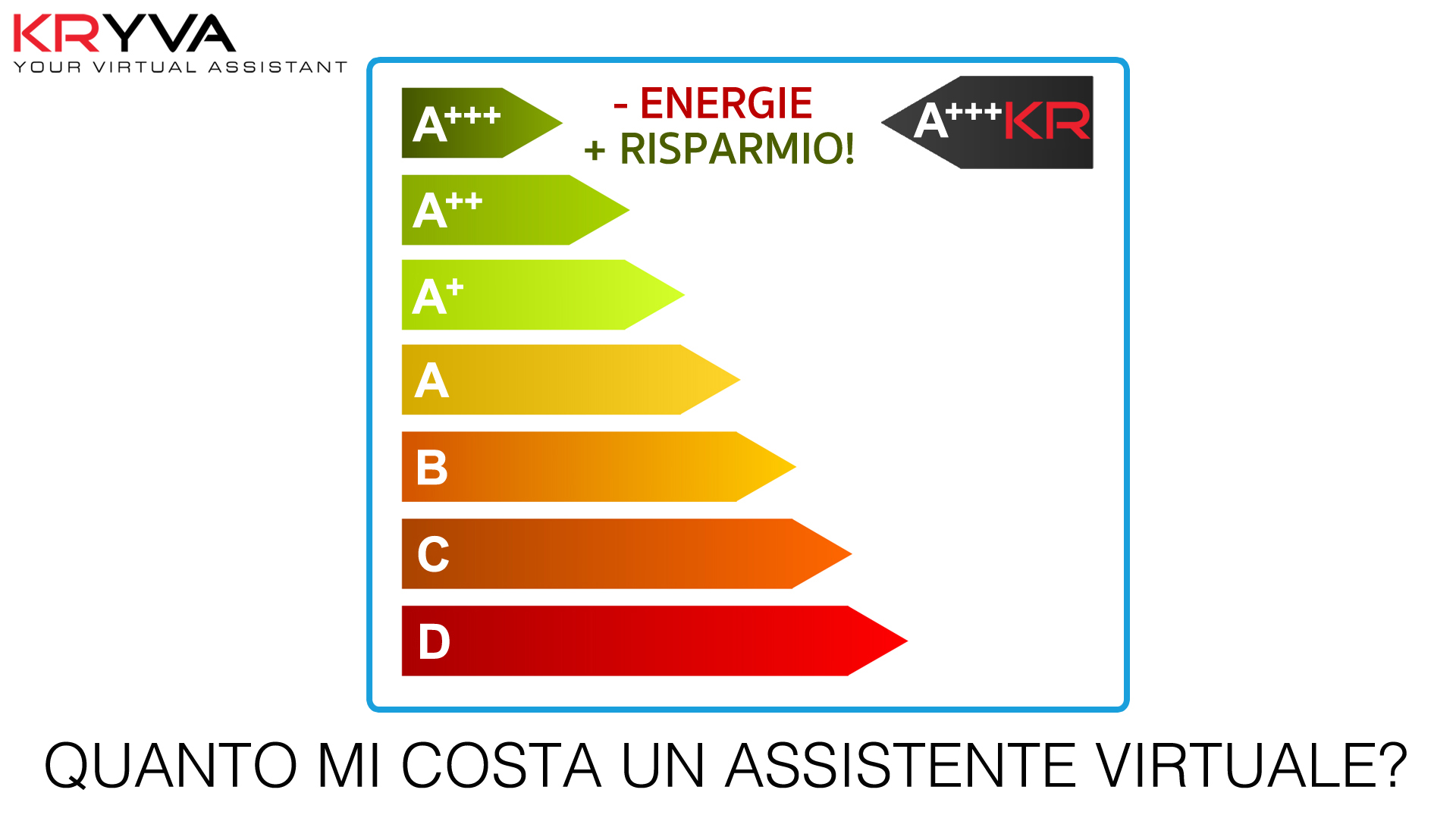 Quanto mi costa un assistente virtuale for Quanto costa abbaiare un mantello