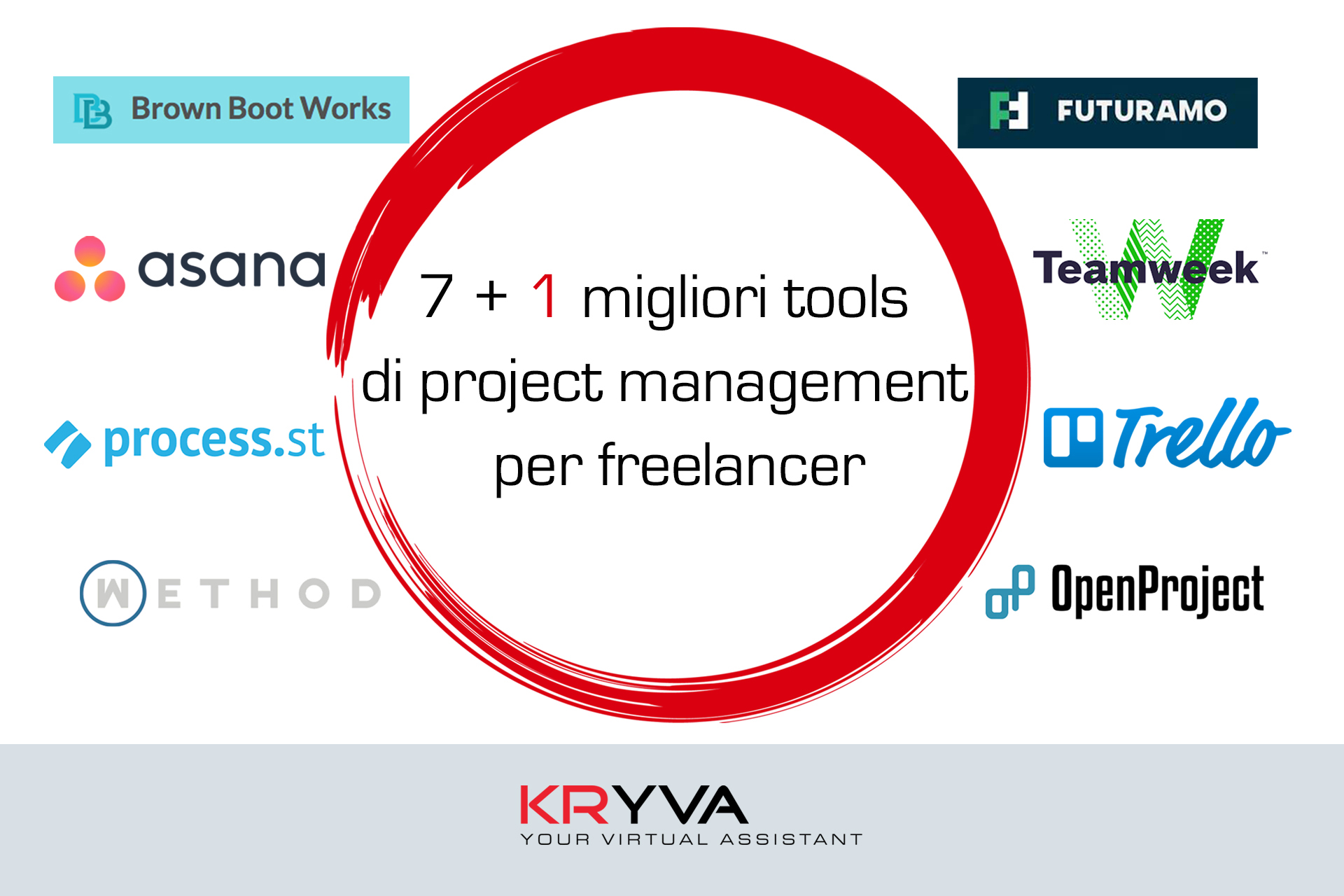 7 + 1 tools di project management per freelancer